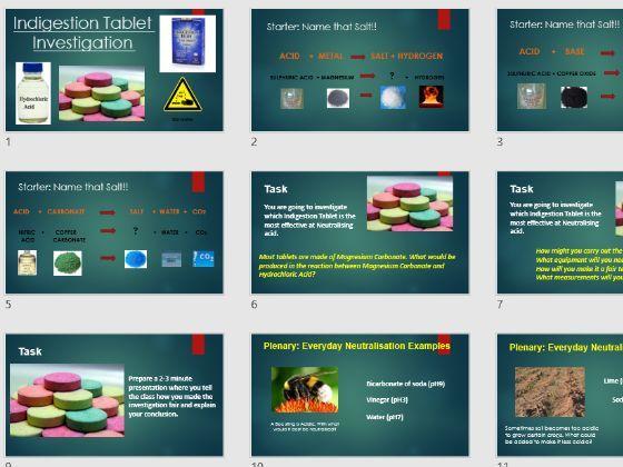 Indigestion Tablet Neutralisation