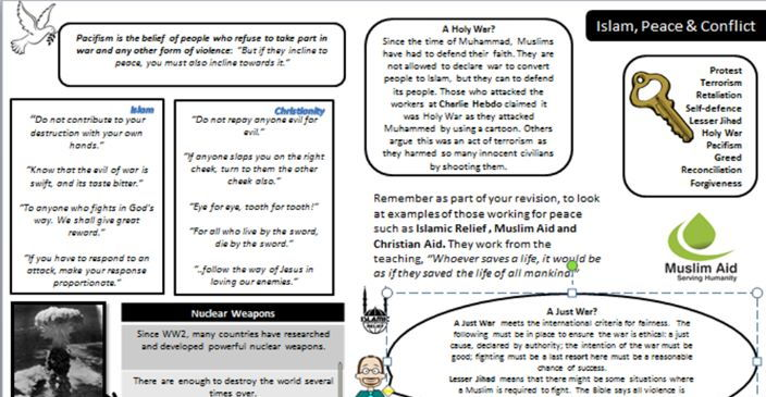 AQA/WJEC: Religion, Peace and Conflict Knowledge Organiser
