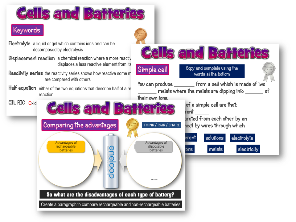 Cells and Batteries - New AQA 2016 chemistry