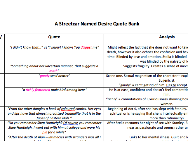 A Streetcar Named Desire Quotes