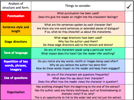 gcse english essays structure Why aqa english gcse our gcses in english literature and english language were created in collaboration with trusted teachers.