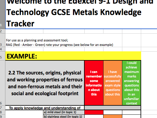 Edexcel GCSE DT 9-1 Tracker: Metals Specialist Knowledge