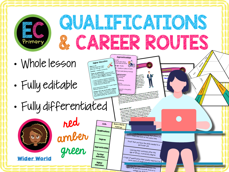 Career Routes and Qualifications