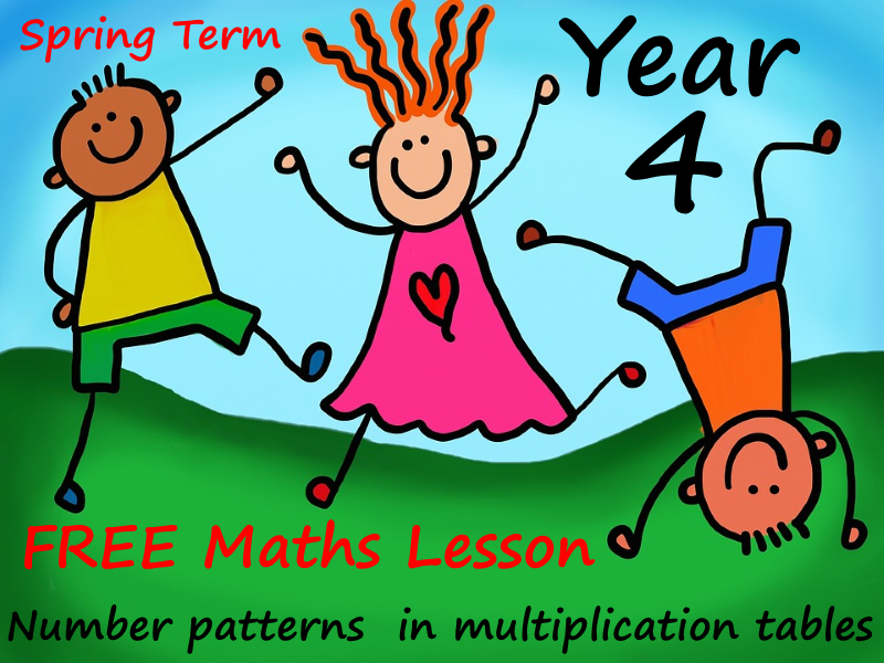 FREE Year 4 Maths PowerPoint Presentation - Number patterns  in multiplication tables - Spring Term