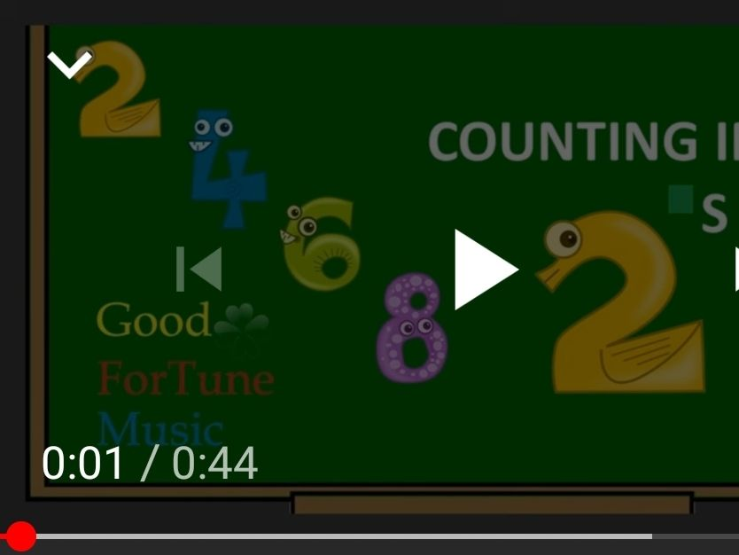 Counting in 2s, learn two times tables