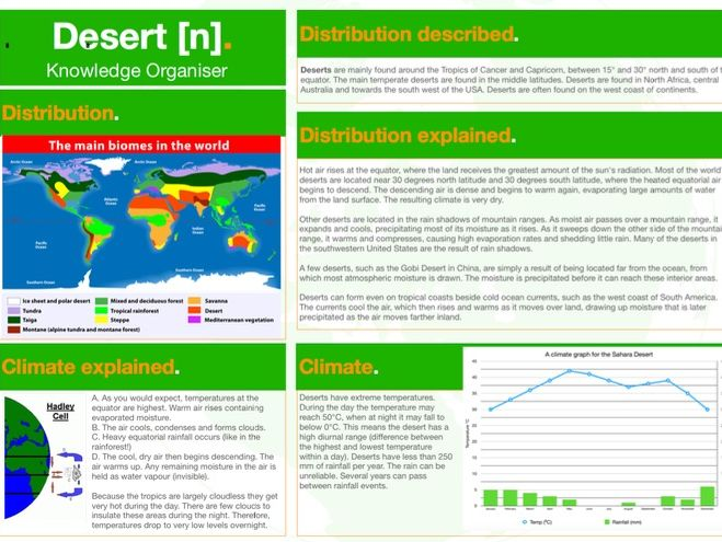 Ecosystems Knowledge Organiser - The Desert Ecosystem - GCSE Geography 9-1