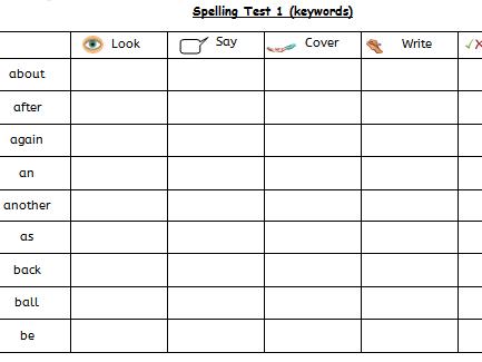 Spellings Tests Pack 1, Keywords and Common Letter Strings - KS1