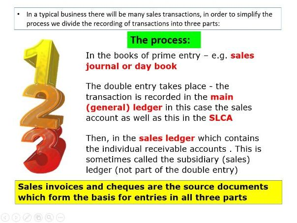 Sales Journal (Sales Day Book)