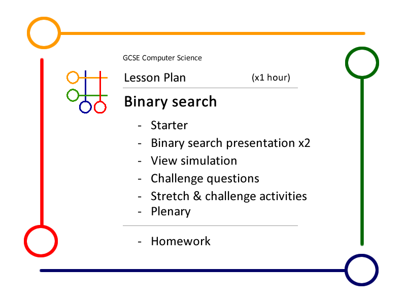 Lesson:   Binary search, (lesson plan  & x 12 resources)