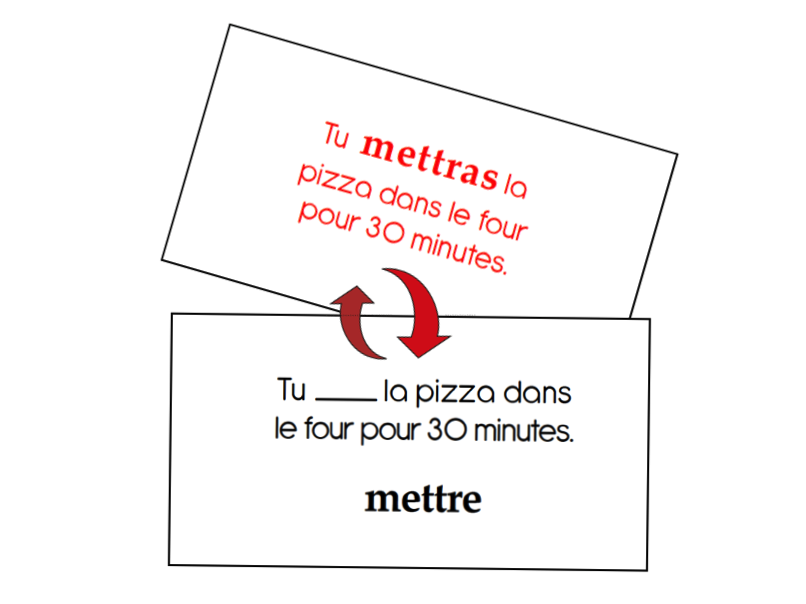 FRENCH: Futur simple