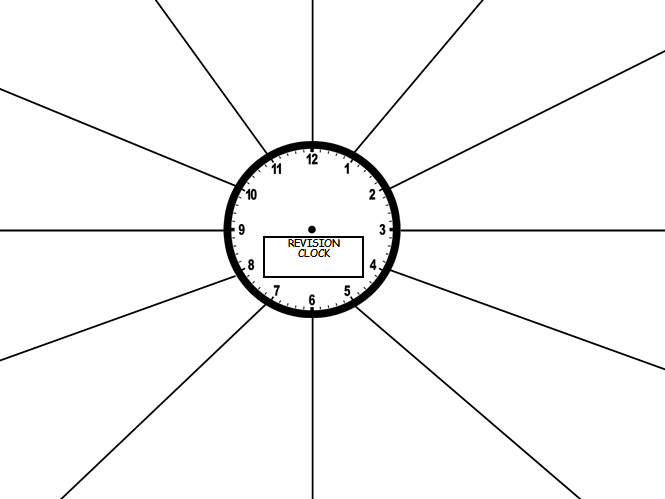 Revision Clock: Biology Unit 2