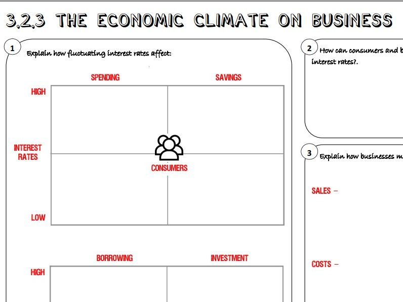 AQA GCSE Business (9-1) 3.2.3 The Economic Climate on Business Learning Mat / Revision