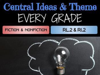 Reading Standard 2: Central Message/Main Idea