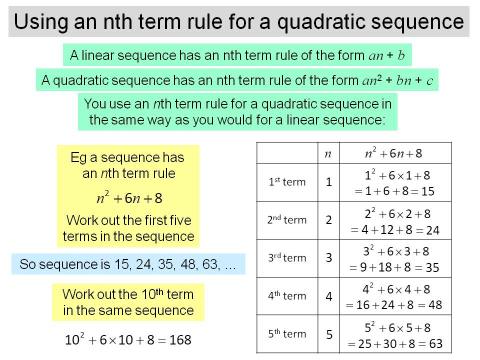 Generating quadratic sequences