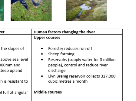 UK River Landscape: River Dee - Located Example Summary Page