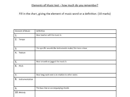 Elements of Music test - fill in the gaps