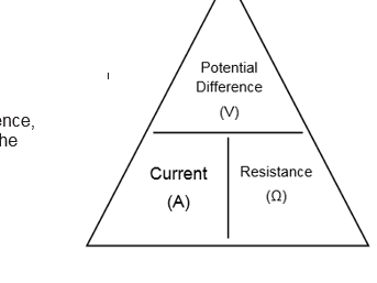 P4.3 Potential difference and resistance