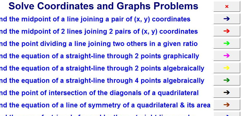 Solve Coordinates and Graphs Problems