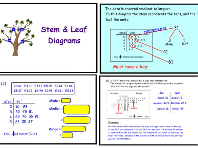Stem and Leaf Diagrams (notebook)