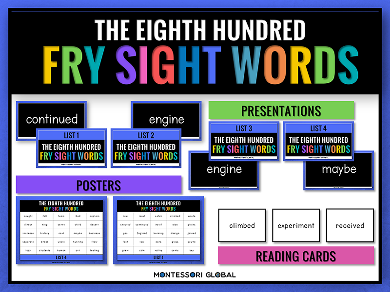 Fry Sight Words | The 8th 100 | PowerPoint Flashcards, Posters & Reading Cards