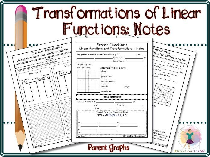 Transformations of Linear Functions: Notes