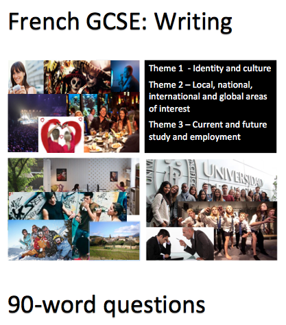 New French GCSE - Writing exam practice: 90 word questions