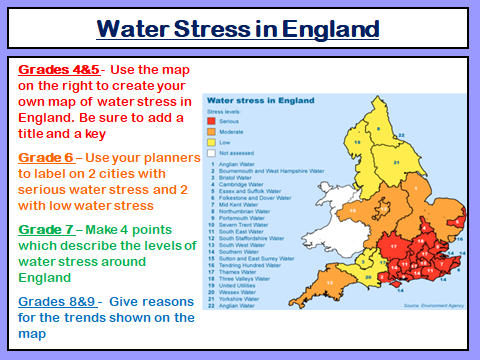 Provision of Water in the UK: AQA GCSE 9-1