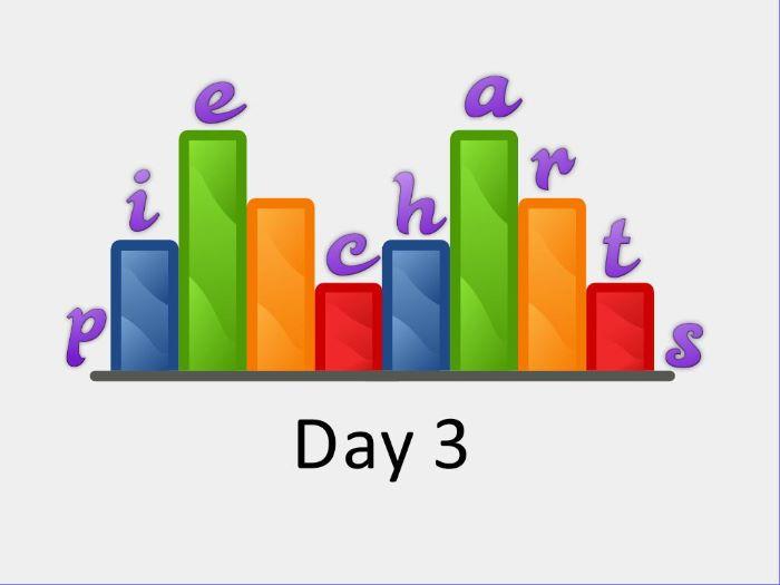 Year 6 Statistics: Pie Charts (Day 3)