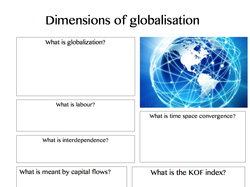 Global systems and global governance - New A level geography summary revision sheets