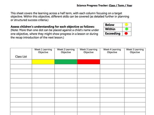 Primary Science Assessment Tool / Tracker (Without Levels)