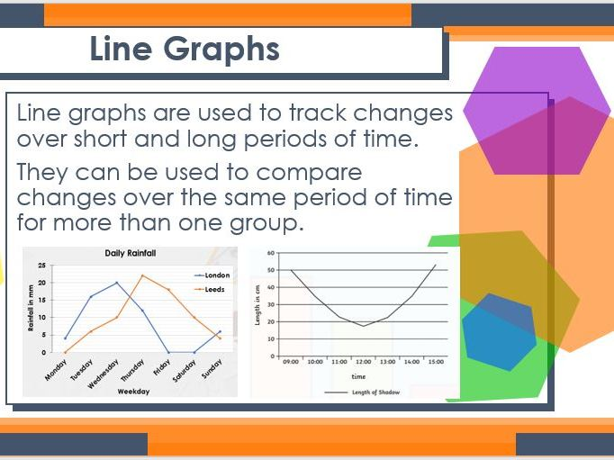 Line Graphs Year 5