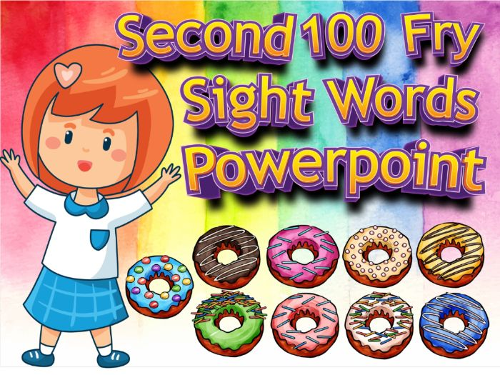 Sight Words PowerPoint Game - Second 100  Fry Sight Words(Distance Learning)
