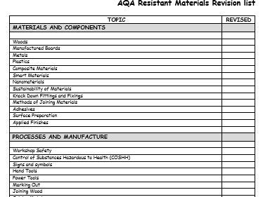 Revision list - AQA - Resistant Materials