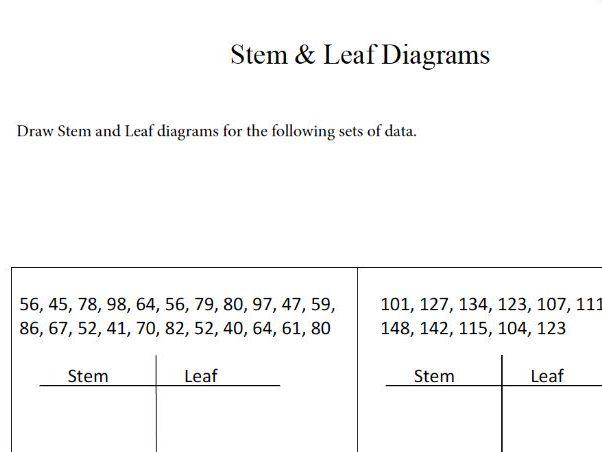 GCSE Maths TES: Stem and Leaf Diagram Worksheet