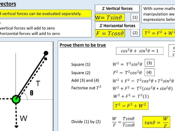 A level Physics (6.2) Balanced Forces (Forces in equilibrium)