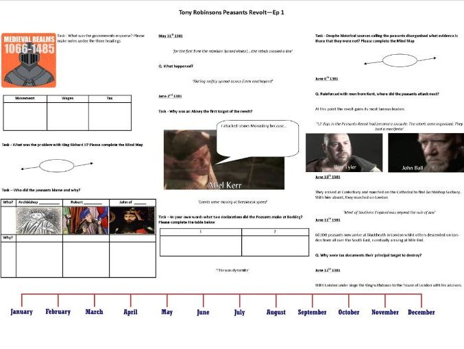 The Peasants Revolt - Part 1 - Worksheet to support the Tony Robinson Documentary
