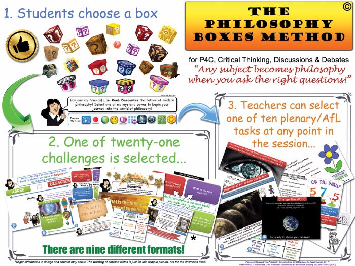 Jobs, Careers & Work - KS1 & KS2 PSHE [Philosophy Boxes] Education, Automation, Employment, Choices