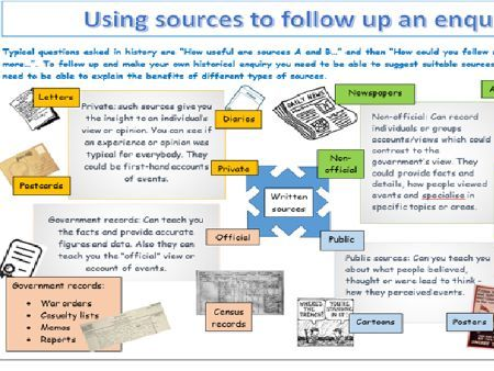 Different types of sources for inquiries