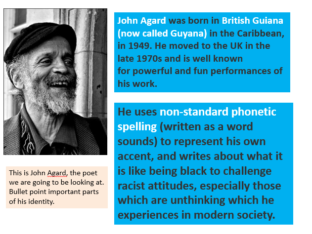 KS3 Poetry Scheme: Identity, Tone and Imagery.  / Checking Out Me History - John Agard.