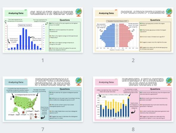 Geography Data  Skills Work Booklet - Maps, Graphs, Diagrams