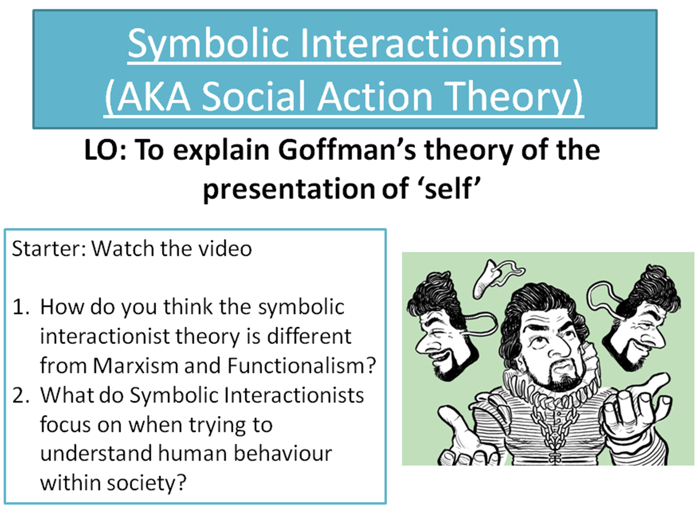 Aqa A Level Sociology Introduction To Interactionism By
