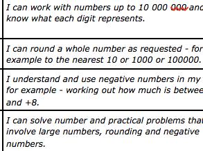 Year 6 Maths Child Speak Numeracy Targets NC 2014