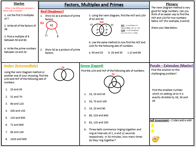 HCF and LCM Differentiated Worksheet - Whole Lesson
