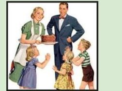 Types of family- EDUQAS/WJEC GCSE