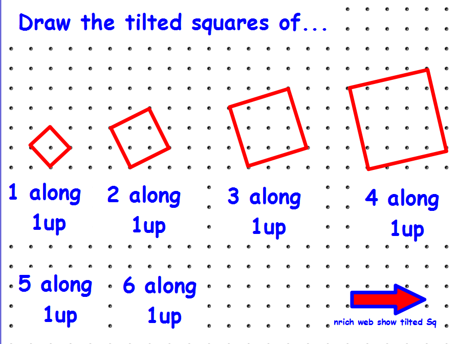 Tilted Squares Investigation (nrich activity) by Sukimax - Teaching ...