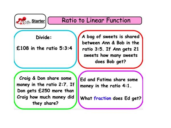 KS4 Maths - Ratio to Linear Function
