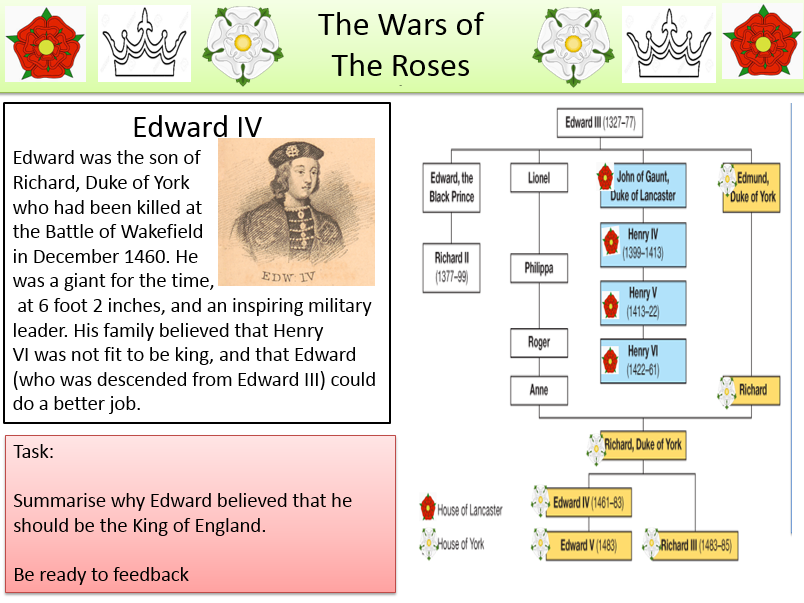 The Events and Conclusion of the Wars of the Roses.