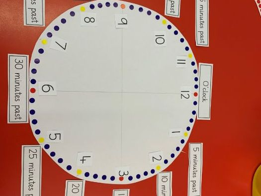 Telling the time - 'Building a clock'