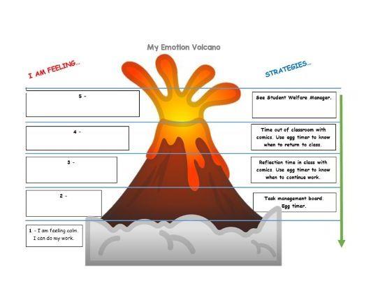 Emotion Volcano