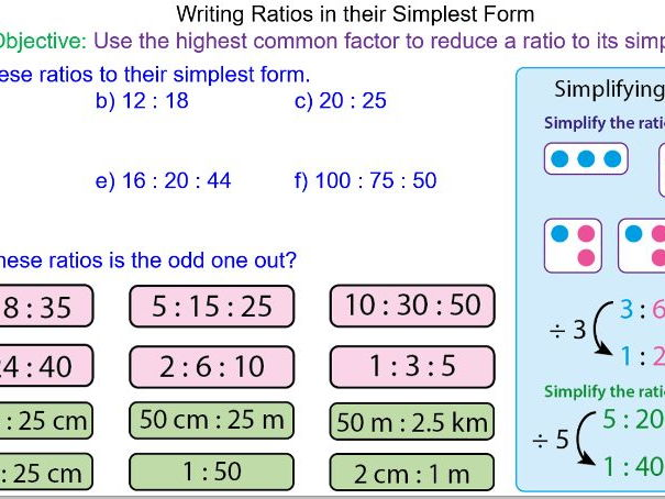 Writing Ratios in their Simplest Form by Mr_Mathematics - Teaching ...